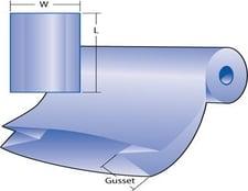 gusset liner