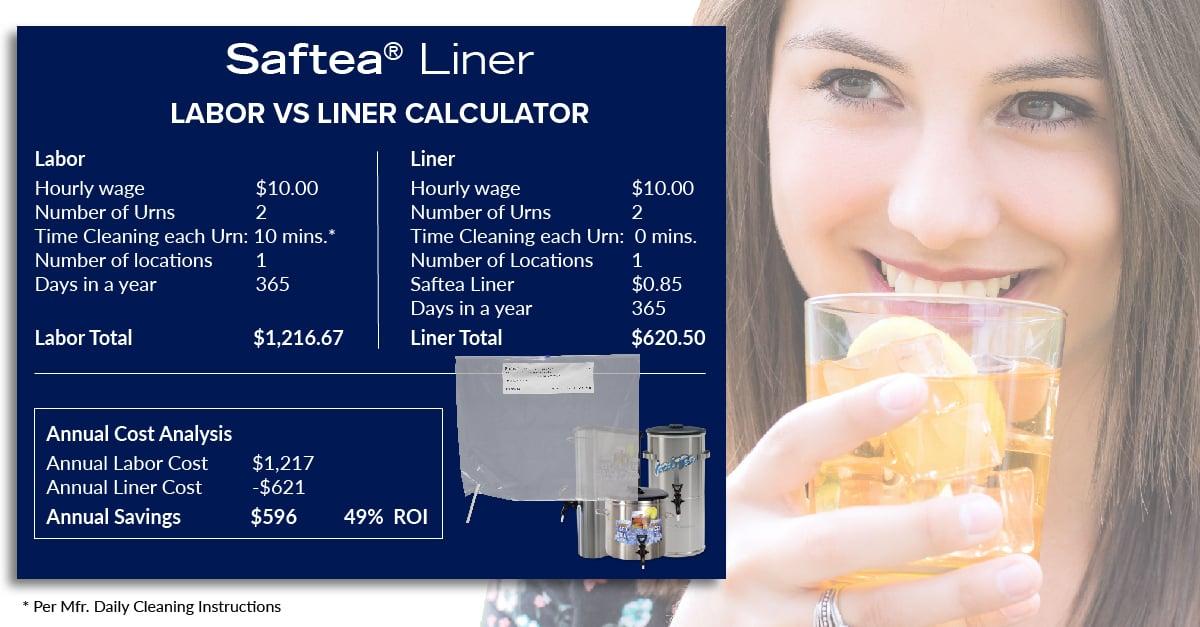 liner v labor calculator
